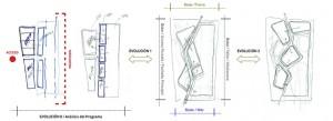 Zonas / Formalización