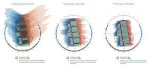 Simulación energética del CFPAC